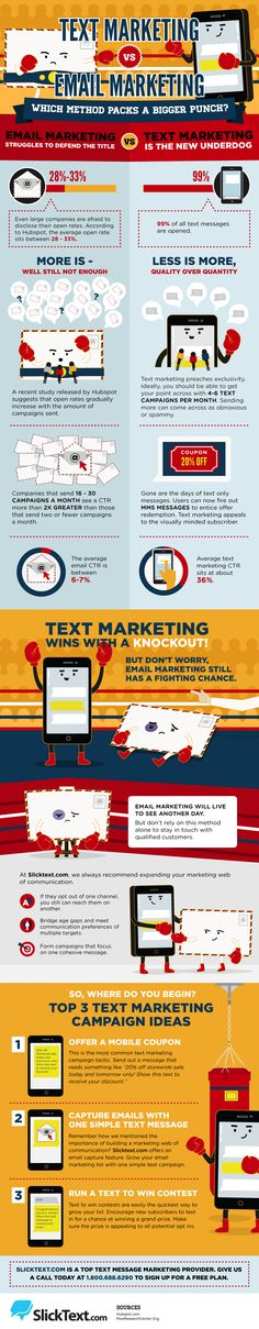 Text Message Marketing The average open rate of a text message sits at about 99%, while email ranges from 28-33%.  Get your text message marketing campaign started today! http://KeepingItSimplySocial.com