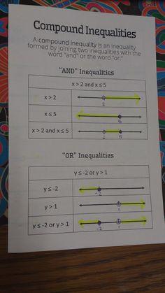 Math = Love: Introducing Compound Inequalities with a Foldable High School Algebra, Algebra 1, Algebra Help, Math Lesson Plans, Math Lessons, Math Skills, Teaching Math, Maths, Math Notebooks