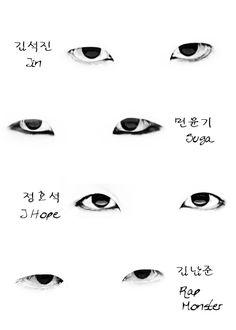 Bangtan eyes