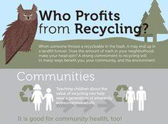 Who Profits From Recycling?  http://cccscrap.com/get-a-quote