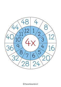Grade 6 Math, Printable Math Worksheets, Bmw Logo, Pre School, Pixel Art, Logos, Kids, Fursuit, Maths