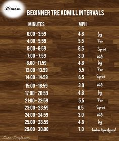 Beginner Treadmill Interval workout