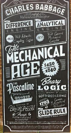 Mechanical Age Chalk Board Sign