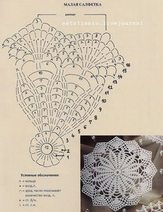 - Her Crochet Free Crochet Doily Patterns, Crochet Doily Diagram, Crochet Mandala, Crochet Motif, Crochet Lace, Vintage Crochet, Thread Crochet, Crochet Stitches, Crochet Dollies