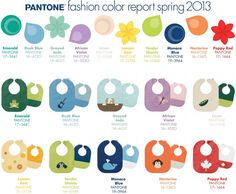 Baby bibs inspired by our FCR Spring 2013. LOVE!