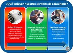 Servicio de Consultoría de Revenue Management de Beezhotels Revenue Management, Proposals