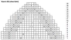 Ulla 03/09 - Ohjeet - Verso Knitting Patterns, Periodic Table, Socks, Verses, Wool, Tricot, Knit Patterns, Periodic Table Chart, Periotic Table