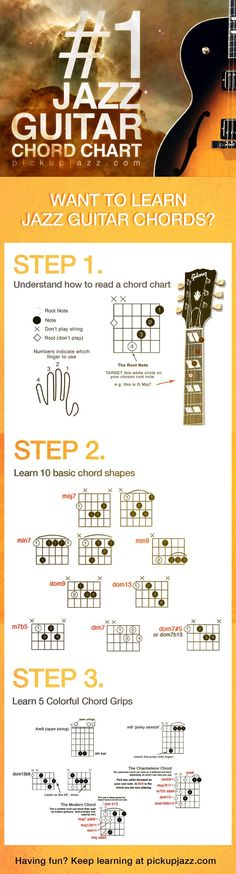 Jazz Guitar Chord Chart from pickupjazz #jazzguitar #guitartutorials