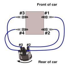 VW firing order and orientation