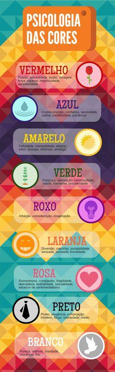 Psicologia das cores e como elas transmitem sensações!