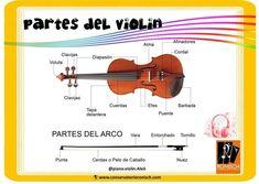 Partes del violín Musical, Violin, Music Instruments, Major Scale, Conservatory, Bridges, Musical Instruments