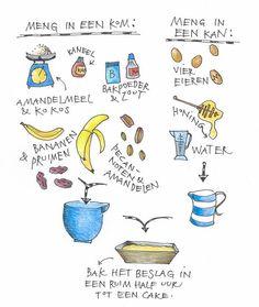 Bananabread, Yvette van Boven - Volkskrant. (Dutch)