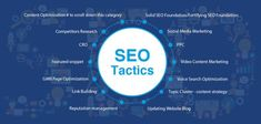 Top 55 Marketing Agencies Experts Reveal Which SEO Tactics Clicked for Them Marketing Tactics, Seo Marketing, Influencer Marketing, Content Marketing, Digital Marketing, Search Optimization, Seo Consultant, Reputation Management, Seo Strategy