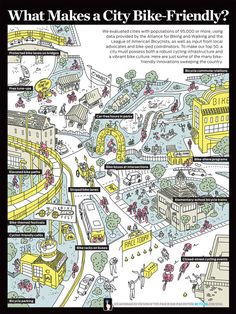 What Makes a City Bike Friendly? - illustration by Kyle T. Webster