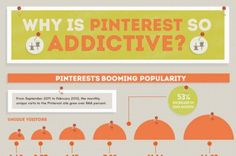 7 Reasons Why the Pinterest Design is Addictive