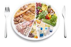 roda saudável dos alimentos