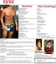 Body building. Scar-ry