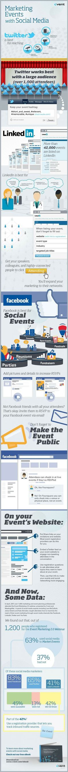 How to promote your Open House through Social Media
