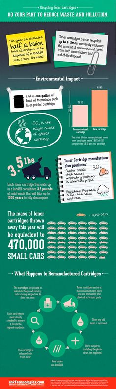 Spread the word about printer cartridge recycling!