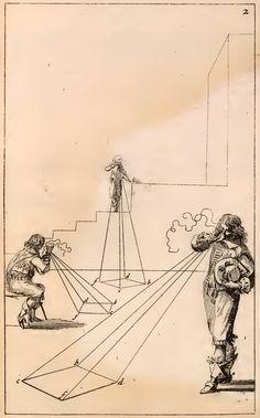 """Abraham Bosse """"les perspecteurs"""""""