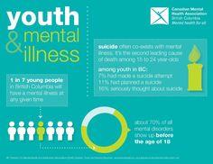Teenage Mental Health Issues | Mental Health Tips
