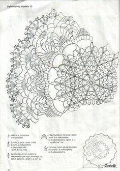 View album on Yandex. Crochet Pillow Pattern, Crochet Doily Patterns, Crochet Mandala, Crochet Diagram, Thread Crochet, Filet Crochet, Crochet Doilies, Knit Crochet, Rag Rug Tutorial