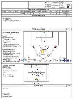 Entrenamiento táctico de Tito Vilanova Pep Guardiola, Soccer Coaching, Soccer Training, Football Tactics, Football Drills, Fc Barcelona, Gym, Club, Sport