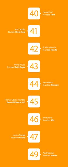 The below infographic by Digital Synopsis proves that you're certainly never too young to start a new venture or 'make it'. It's crazy how late into their lives some of these founders were when they founded some of the world's biggest businesses.Don't miss out on UltraLinx-related content straight to your emails. Subscribe here.