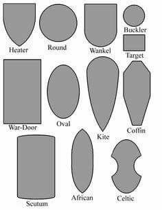 Shield types (wankel is wrong shape and Celtic is not actually celtic)