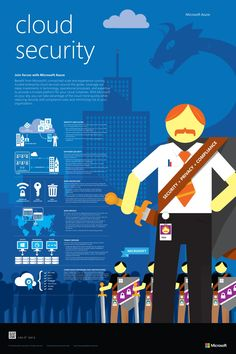 Cloud security: An overview of security, privacy, and compliance in Azure. Infographic
