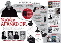 Ruven afanador - Infografía #photographer #RuvenAfanador #photography #camera
