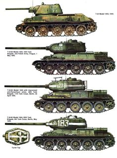T-34/76 and 85s