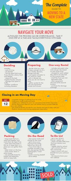 The Complete Guide to Moving to a New State , There are a lot of details to consider when moving and when moving to a new state there are even more things to consider. Don't fret! Use this guide to make sure you plan and execute your move efficiently.