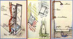 al di là della sua funzione e dell'estetica, quali sono gli elementi che compongono una cabina doccia?