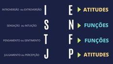 As funções dos tipos psicológicos Myers-Briggs - Introvertidamente Intp, Personalidade Infp, Weather, Anime, Cognitive Functions Mbti, Facts Of Life, Psychology Facts, Making Decisions, Feelings