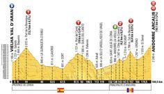 It was brutal & wet.  Tour de France 2016 stage 9 profile - Sunday July 10, Val d'Aran (Spain)- Vielha to Arcalis (Andorra), 184km_new