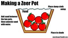 30 Days of Preparing for Spring Storms and the Stinging Heat of Summer Day 29: Refrigeration When the Power Goes Out—Make a Zeer Pot