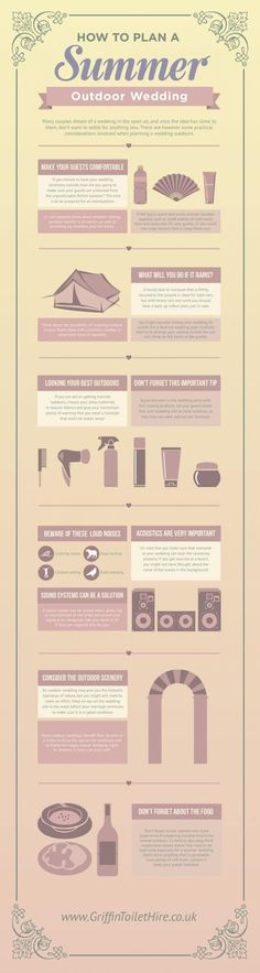 Summer is one of the most popular seasons for weddings. If you're daydreaming about a summer celebration in the great outdoors, read this first! Featured Infographic: Griffin Toilet Hire