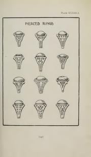 Jewelry Making ( Augustus Rose 1917)