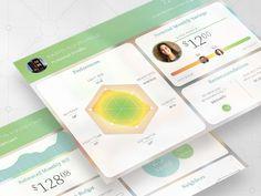 Energy Management Dashboard by Hannah Greene