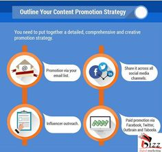 check Advanced #content promotion strategies. #BizzDigitalMarketing #ContentMarketingServices #ContentMarketingIndia #ContentMarketingUSA #ContentMarketingCanada Content Marketing, Internet Marketing, Promotion Strategy, Online Digital Marketing, Infographics, Social Media, Awesome, Check, Infographic