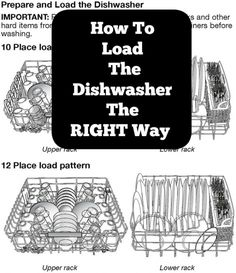 Save so much time and have Sparkling Clean Dishes !how-to-load-the-dishwasher-the-right-way