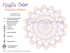 ergahandmade: Crochet Colourful Cardigan + Diagram + Free Pattern Step By Step Crochet Mandala Pattern, Crochet Circles, Crochet Diagram, Crochet Chart, Crochet Squares, Crochet Stitches, Crochet Patterns, Crochet Placemats, Crochet Doilies
