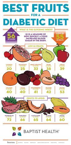 Most Simple Tricks: Diabetes Cure Health gestational diabetes meals.Diabetes Recipes For Thanksgivin.Most Simple Tricks: Diabetes Cure Health gestational diabetes meals.Diabetes Recipes For Thanksgivin. Diabetic Food List, Diabetic Meal Plan, Diet Food List, Food Lists, Diabetic Tips, Diabetic Snacks Type 2, Diabetic Fruit, Diet Foods, Best Diabetic Diet