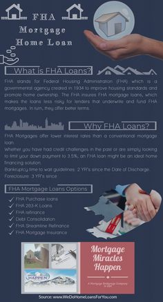 FHA stands for Federal Housing Administration (FHA) which is a governmental agency created in 1934 to improve housing standards and promote home ownership. Online Mortgage, Fha Mortgage, Mortgage Loan Officer, Mortgage Companies, Mortgage Tips, Mortgage Payment, Fha Loan, Mortgage Calculator, Dave Ramsey