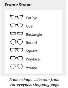 5835e949627 How to choose eyeglass frames to fit your face