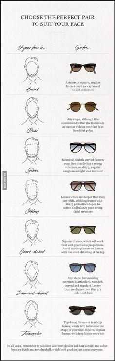 Glasses test