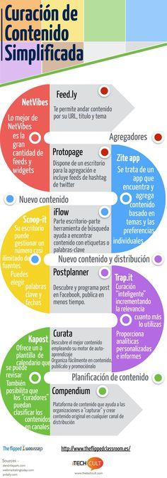 La curación de contenido de forma simplificada. Una infografía para descubrir algunas herramientas que facilitan la labor al content curator.
