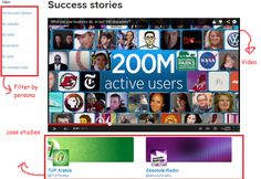 Example 7 – Twitter - Success Stories Page