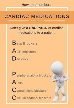 Common Cardiac Medications Pharmacology Cheat Sheet